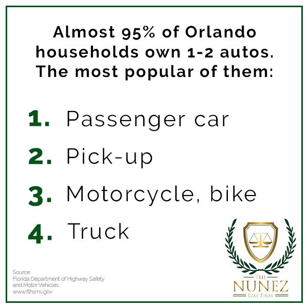 7 вещей, которые нужно сделать после автомобильной аварии в Орландо